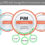 How Informatica PIM will Change the E-commerce Market in Europe?
