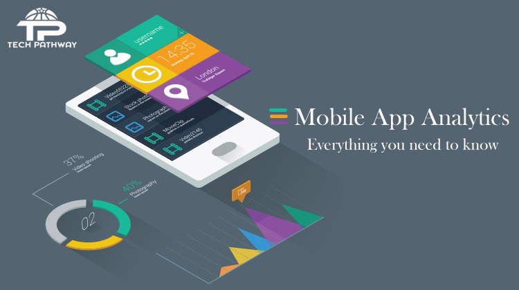 Mobile App Analytics- A Complete Guide to Know