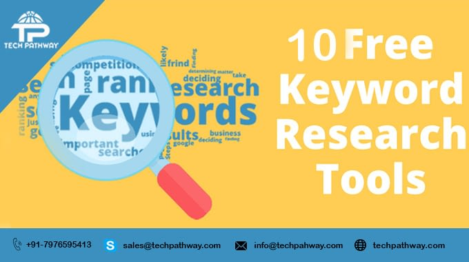 Top 10 Best Keyword Research Tools in 2020 (Including Free Options)