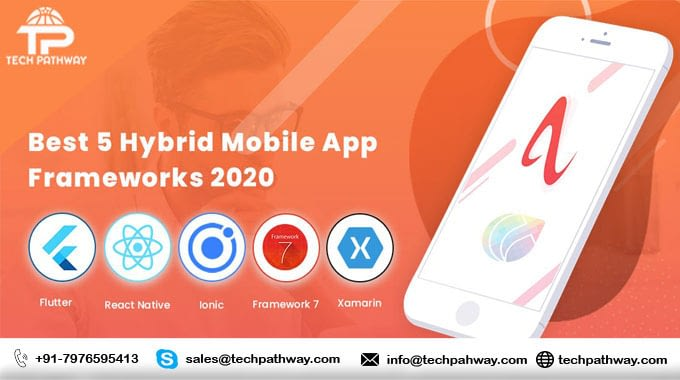 Best Top Five Hybrid Mobile applications Frameworks