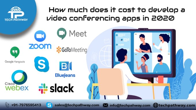 How much it costs to develop a video conferencing app in 2020.