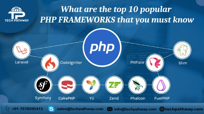 What are the top 10 popular PHP frameworks that you must know?