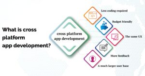What is cross-platform app development?